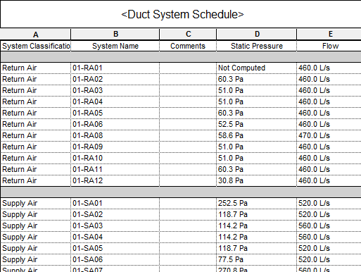 Revit: Copying a Standard or Custom Schedule to other