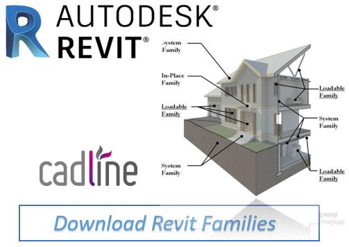 Revit Architecture 2018 – Top Sites with Free Revit Families