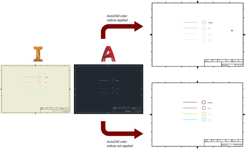 Is That Inventor Exports The Drawings As True Colors While Ctb Plot Styles On AutoCAD Work With 256 Therefore When Printing