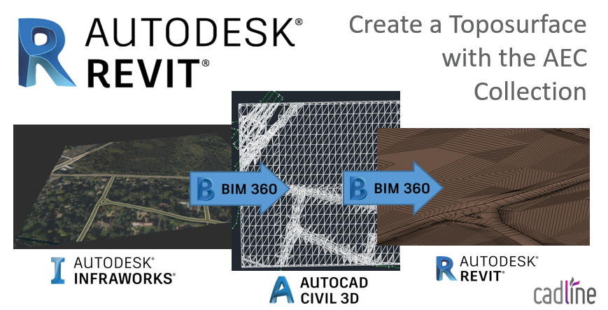 Revit 2019 Create A Toposurface With The Aec Collection