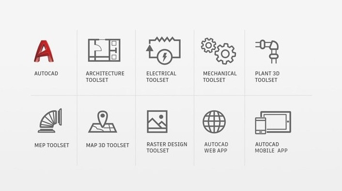 Big Changes For Autocad 2019 Subscribers Cadline Community