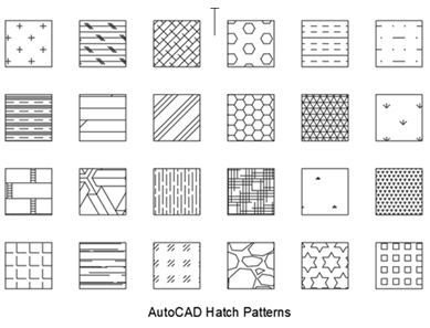 Easy method of importing AutoCAD Hatch pattern styles into