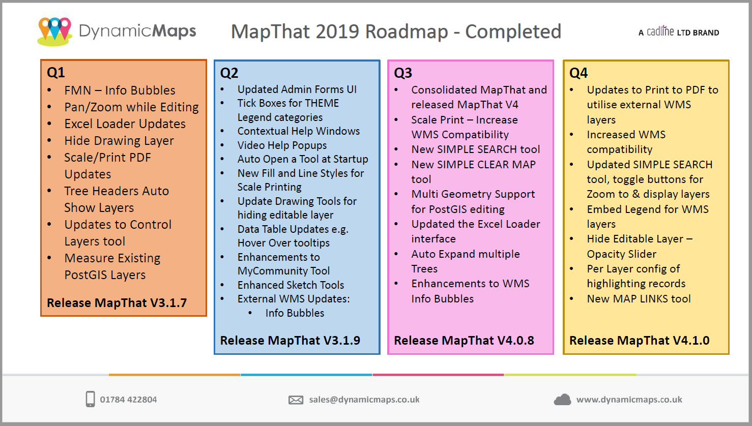 MapThat_2019_Roadmap.png