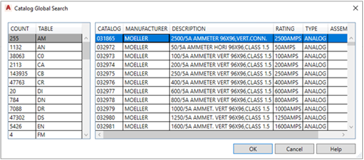 AutoCAD Electrical 2021 – Global Search Within The Catalogue Browser –  Cadline Community