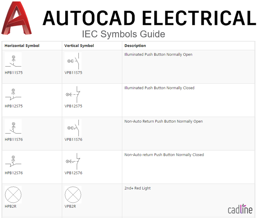 iec push button electrical symbols chart