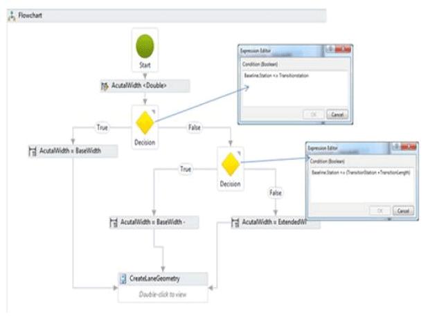 AutoCAD Civil 3D 2013 - Sub-Assembly Composer – Cadline Community
