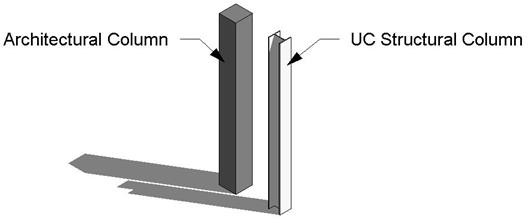 the two types of columns can be selected from the column button on the ribbon build panel hover over the structural and architectural icons in turn to