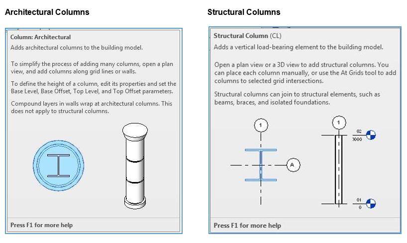 define architectural features