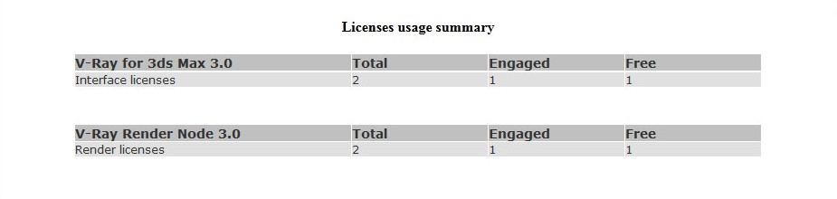 Q  How can I check what V-Ray licenses are being used? – Cadline
