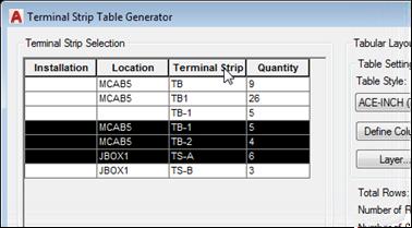 Terminal values list