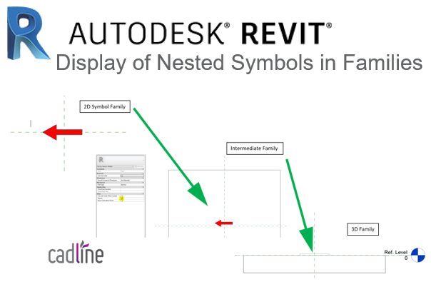 Revit 2017: Display of Nested Symbols in Families – Cadline