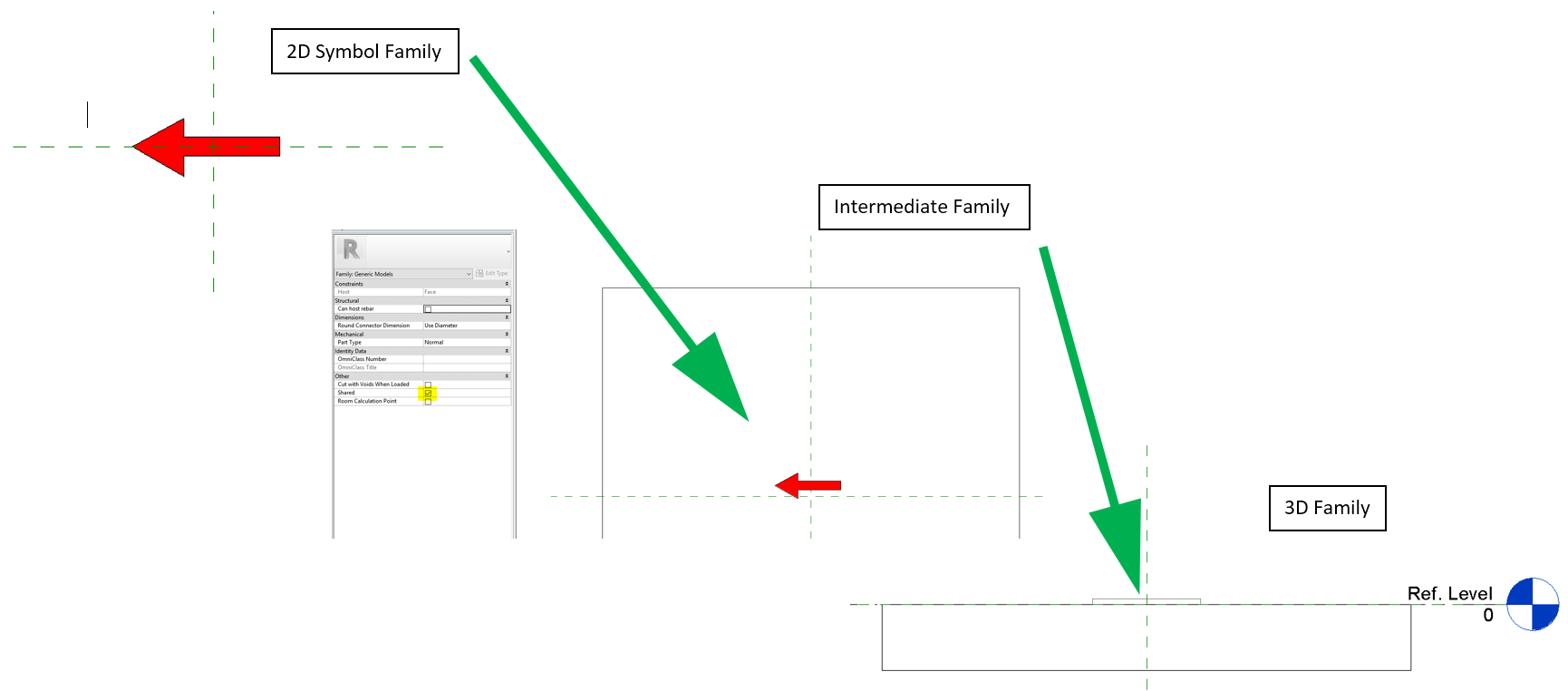 Revit 2017 display of nested symbols in families cadline community to make this symbol appear correctly on the wall we need to create a middleintermediate face hosted family that is shared to host the symbol arubaitofo Choice Image